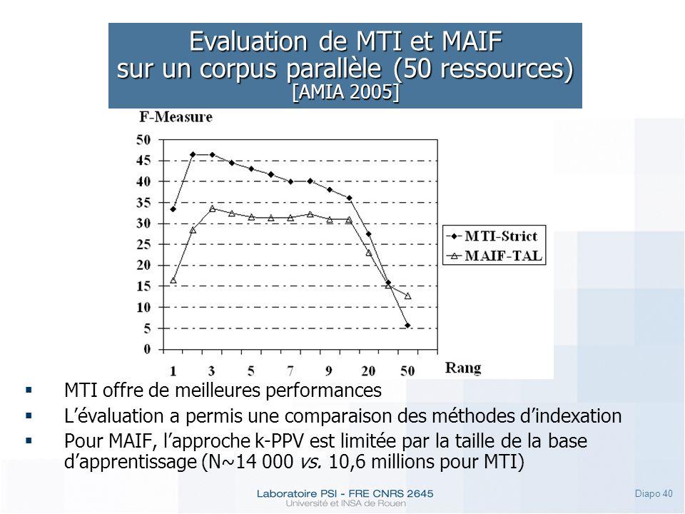 Diapo 40 Evaluation de MTI et MAIF sur un corpus parallèle (50 ressources) [AMIA 2005] MTI offre de meilleures performances Lévaluation a permis une c