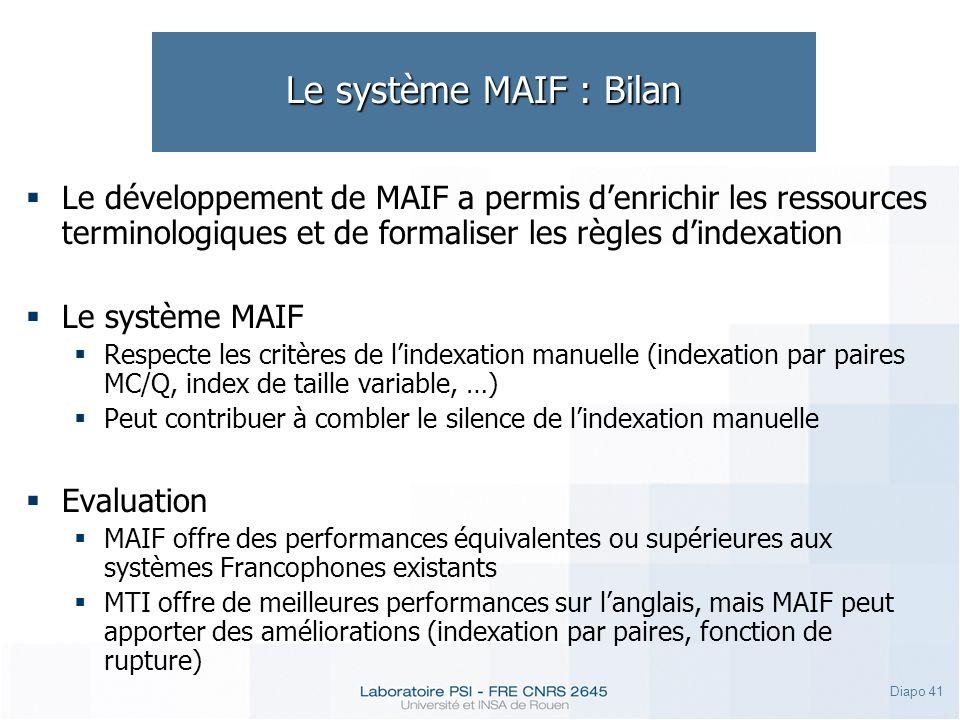 Diapo 41 Le système MAIF : Bilan Le développement de MAIF a permis denrichir les ressources terminologiques et de formaliser les règles dindexation Le
