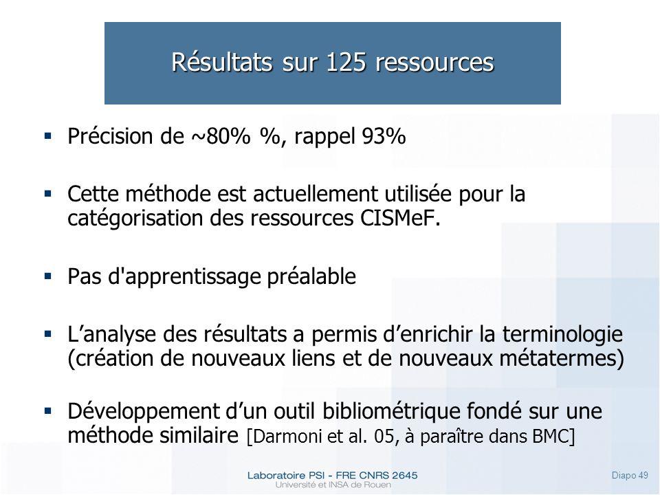 Diapo 49 Résultats sur 125 ressources Précision de ~80% %, rappel 93% Cette méthode est actuellement utilisée pour la catégorisation des ressources CI
