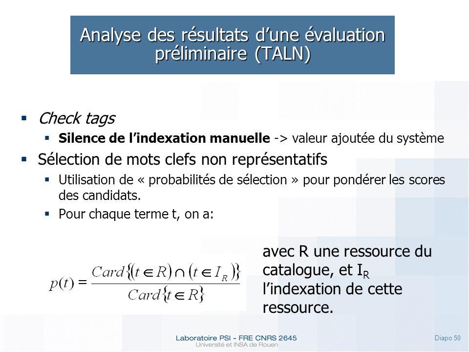 Diapo 50 Analyse des résultats dune évaluation préliminaire (TALN) Check tags Silence de lindexation manuelle -> valeur ajoutée du système Sélection d