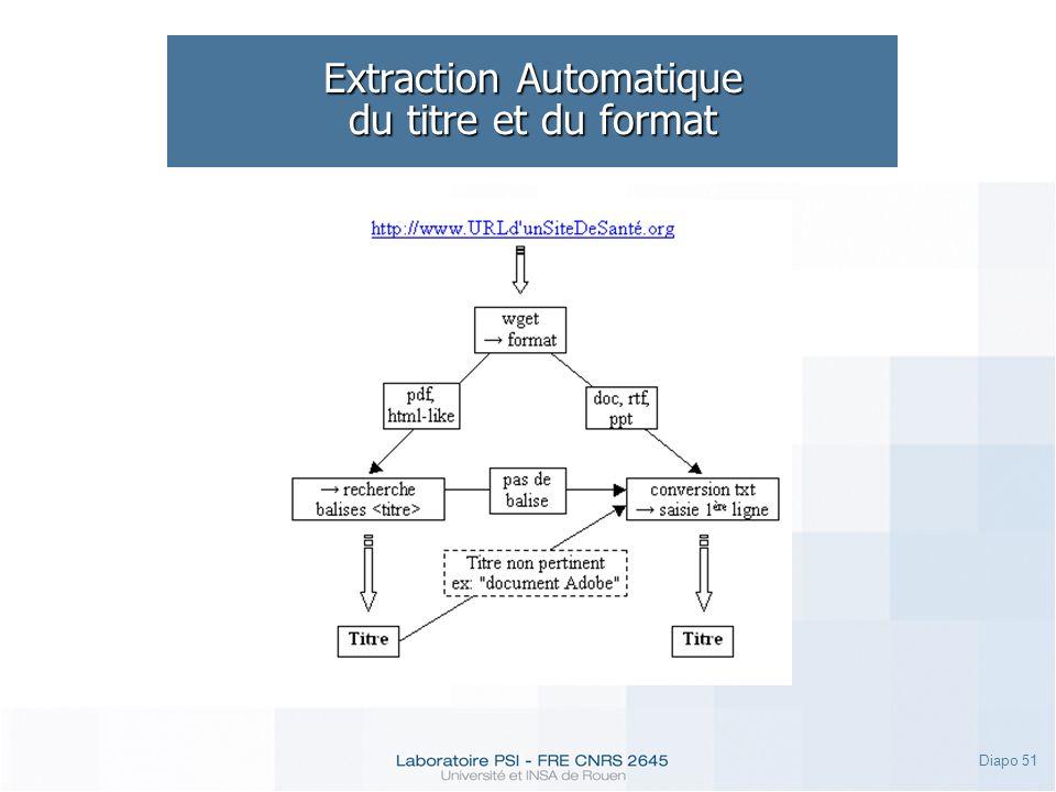 Diapo 51 Extraction Automatique du titre et du format