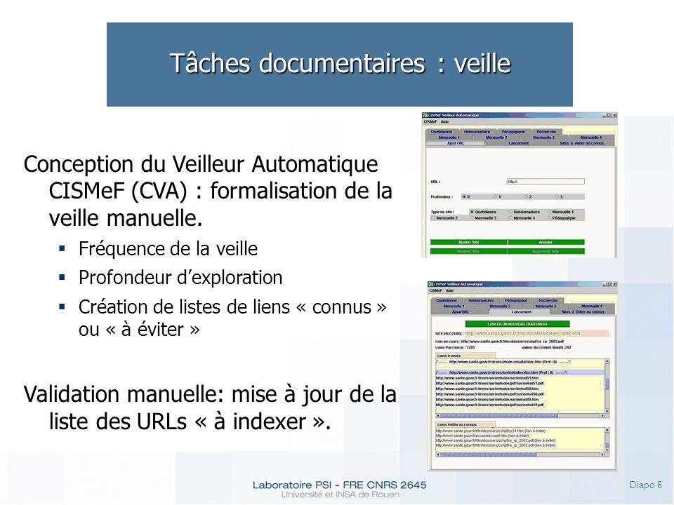 Diapo 6 Tâches documentaires : veille Conception du Veilleur Automatique CISMeF (CVA) : formalisation de la veille manuelle. Fréquence de la veille Pr