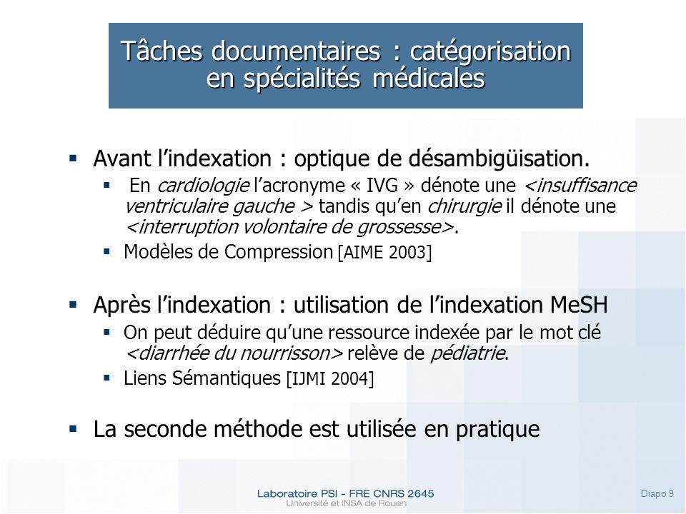 Diapo 9 Tâches documentaires : catégorisation en spécialités médicales Avant lindexation : optique de désambigüisation. En cardiologie lacronyme « IVG