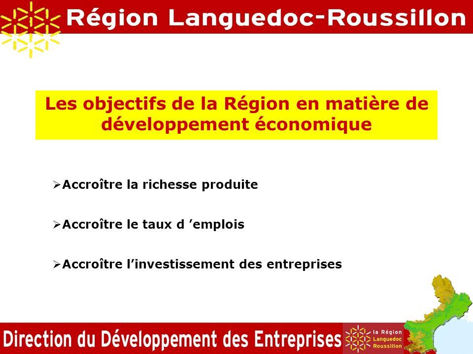 Les objectifs de la Région en matière de développement économique Accroître la richesse produite Accroître le taux d emplois Accroître linvestissement