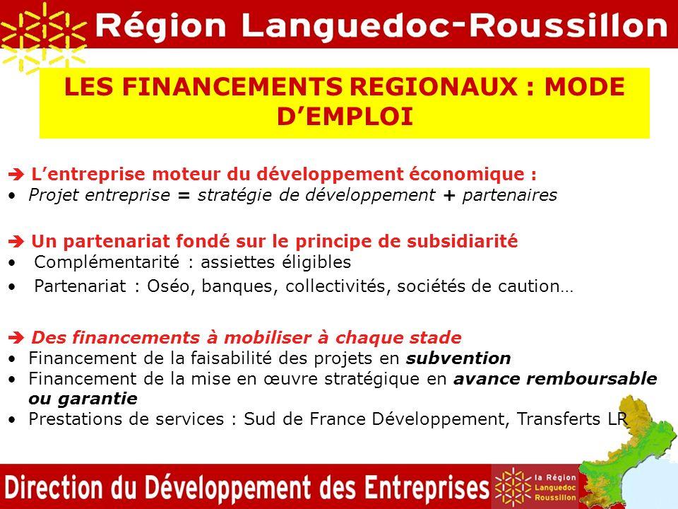 Lentreprise moteur du développement économique : Projet entreprise = stratégie de développement + partenaires Un partenariat fondé sur le principe de