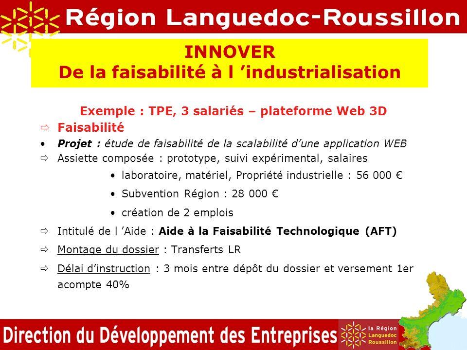 INNOVER De la faisabilité à l industrialisation Exemple : TPE, 3 salariés – plateforme Web 3D Faisabilité Projet : étude de faisabilité de la scalabil