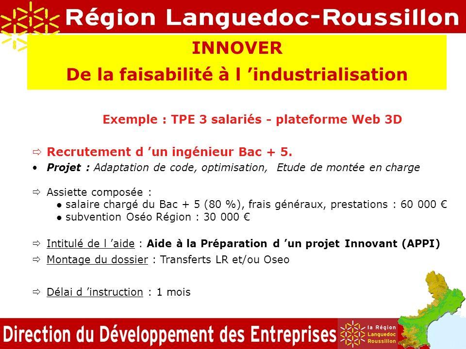 Exemple : TPE 3 salariés - plateforme Web 3D Recrutement d un ingénieur Bac + 5. Projet : Adaptation de code, optimisation, Etude de montée en charge