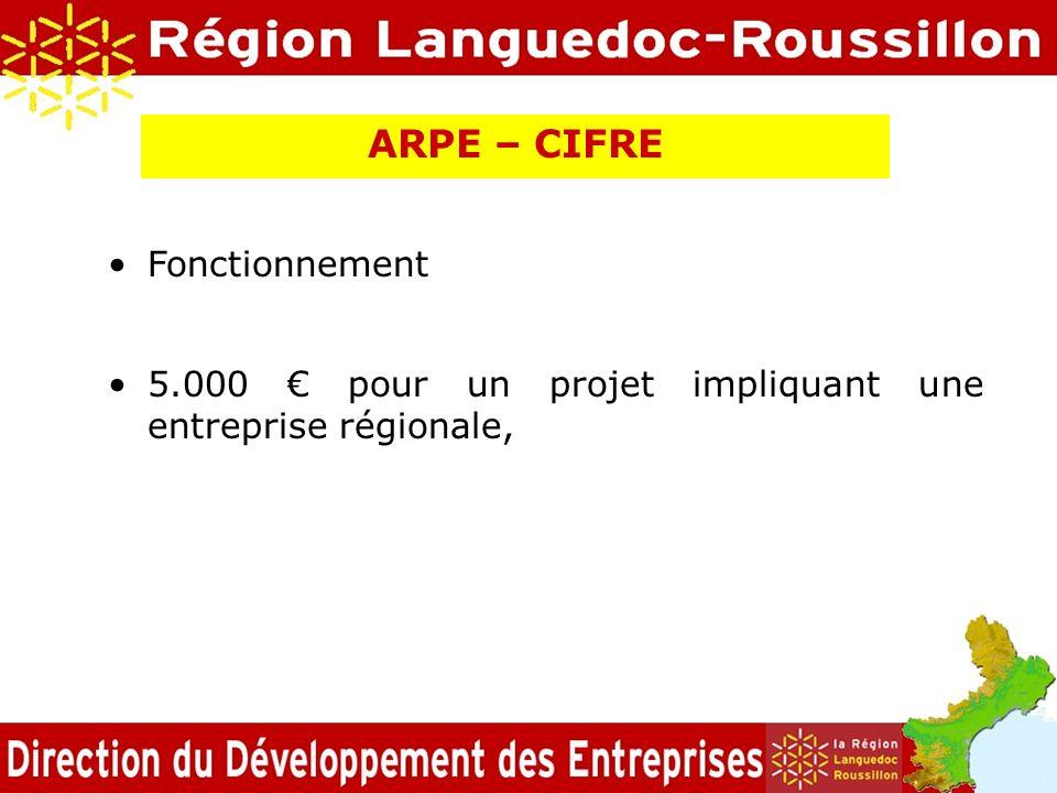 ARPE – CIFRE Fonctionnement 5.000 pour un projet impliquant une entreprise régionale,