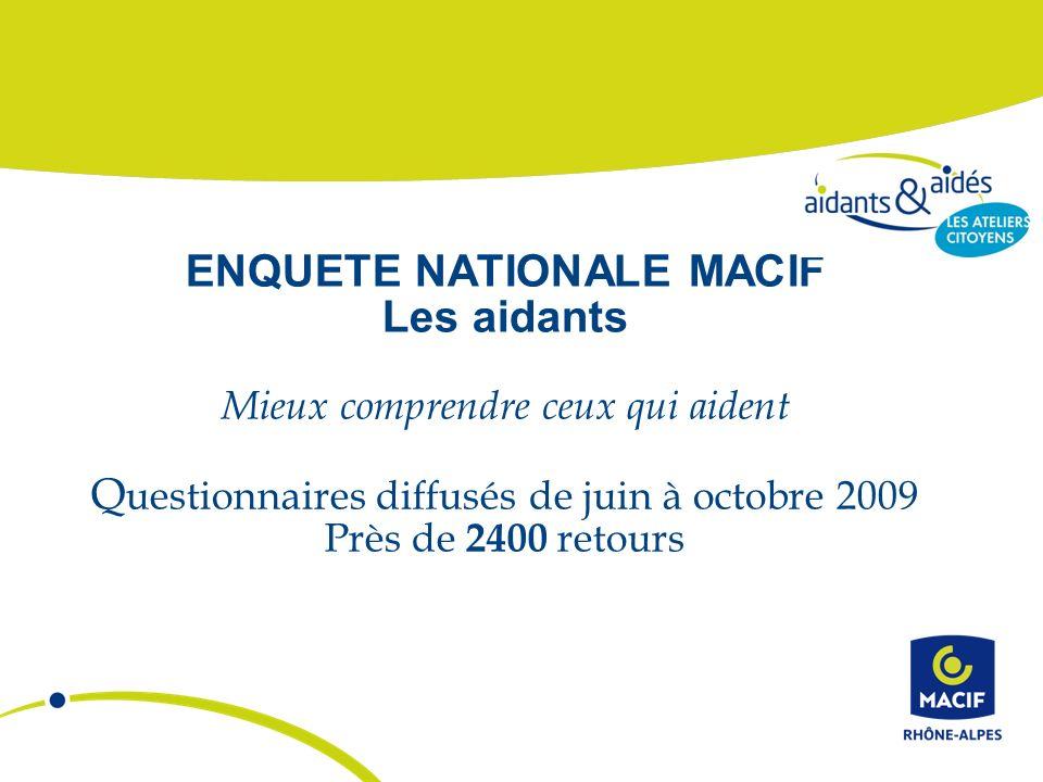 ENQUETE NATIONALE MACIF Les aidants Mieux comprendre ceux qui aident Q uestionnaires diffusés de juin à octobre 2009 Près de 2400 retours
