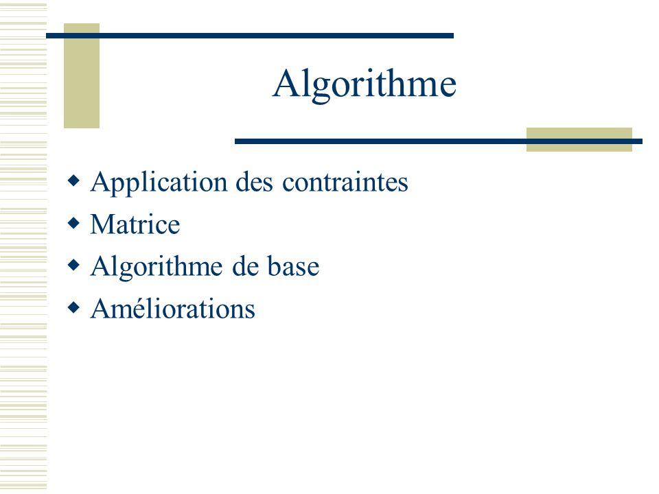 Algorithme Application des contraintes Matrice Algorithme de base Améliorations