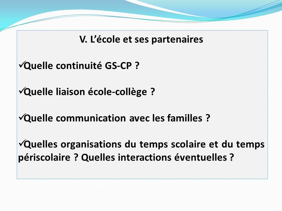 V.Lécole et ses partenaires Quelle continuité GS-CP .