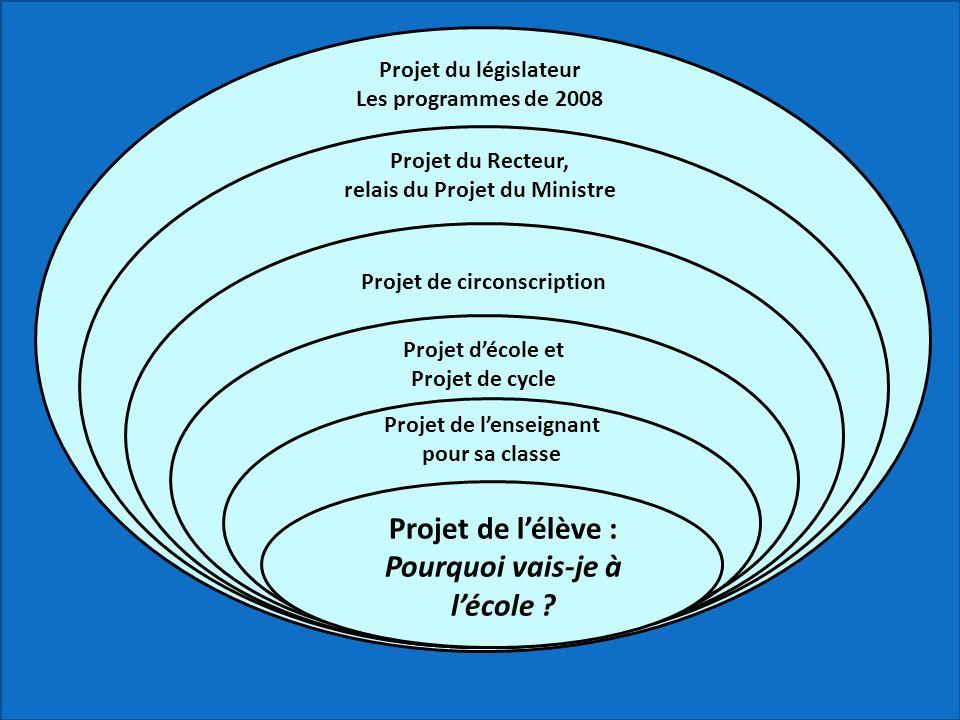 I.Le bilan du projet décole : quelles conséquences pour le futur projet décole .