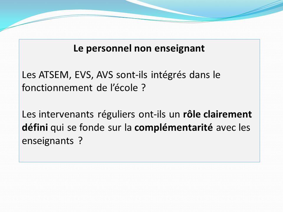 Le personnel non enseignant Les ATSEM, EVS, AVS sont-ils intégrés dans le fonctionnement de lécole .