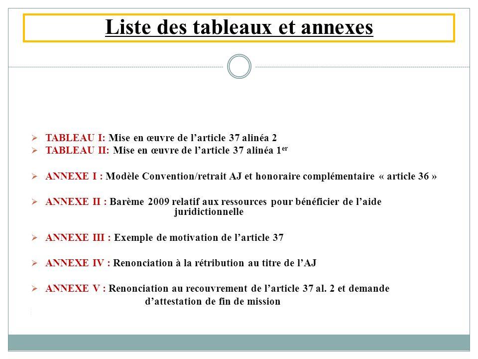 Liste des tableaux et annexes TABLEAU I: Mise en œuvre de larticle 37 alinéa 2 TABLEAU II: Mise en œuvre de larticle 37 alinéa 1 er ANNEXE I : Modèle