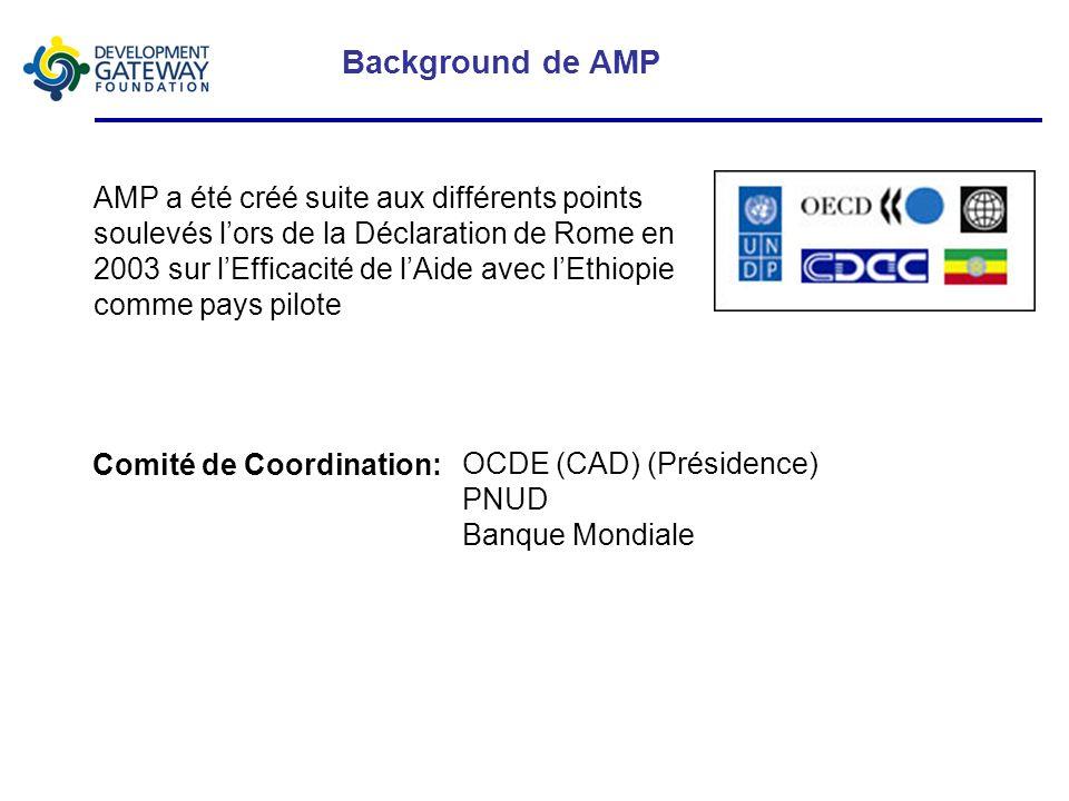 Background de AMP Comité de Coordination: OCDE (CAD) (Présidence) PNUD Banque Mondiale AMP a été créé suite aux différents points soulevés lors de la Déclaration de Rome en 2003 sur lEfficacité de lAide avec lEthiopie comme pays pilote