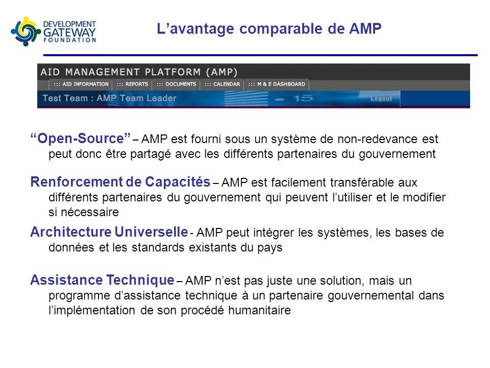 Lavantage comparable de AMP Open-Source – AMP est fourni sous un système de non-redevance est peut donc être partagé avec les différents partenaires du gouvernement Renforcement de Capacités – AMP est facilement transférable aux différents partenaires du gouvernement qui peuvent lutiliser et le modifier si nécessaire Architecture Universelle - AMP peut intégrer les systèmes, les bases de données et les standards existants du pays Assistance Technique – AMP nest pas juste une solution, mais un programme dassistance technique à un partenaire gouvernemental dans limplémentation de son procédé humanitaire