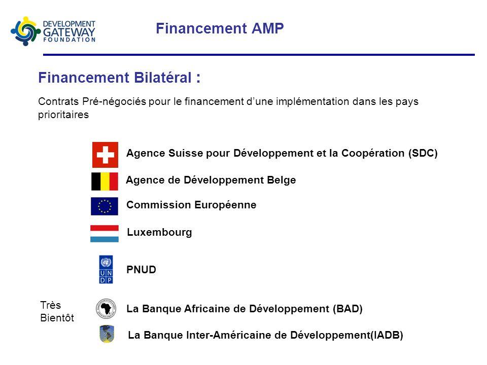 Financement AMP Financement Bilatéral : Contrats Pré-négociés pour le financement dune implémentation dans les pays prioritaires Agence Suisse pour Développement et la Coopération (SDC) La Banque Inter-Américaine de Développement(IADB) La Banque Africaine de Développement (BAD) Agence de Développement Belge Commission Européenne PNUD Très Bientôt Luxembourg