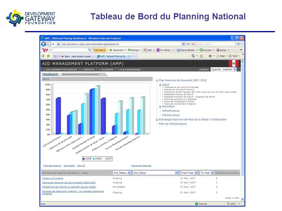 Tableau de Bord du Planning National