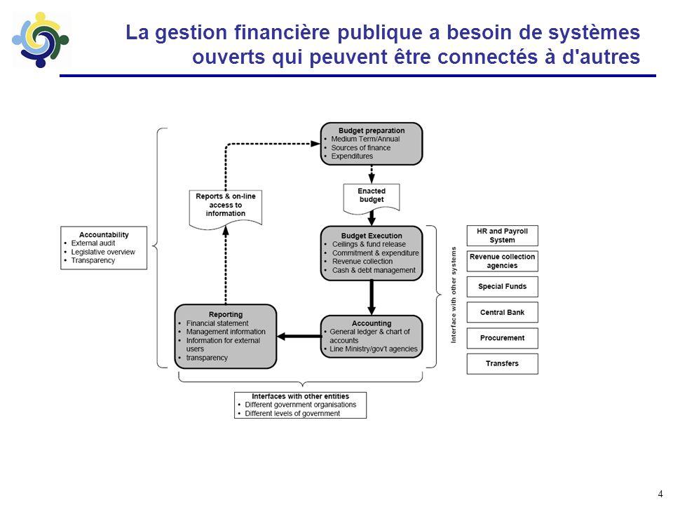 4 La gestion financière publique a besoin de systèmes ouverts qui peuvent être connectés à d autres