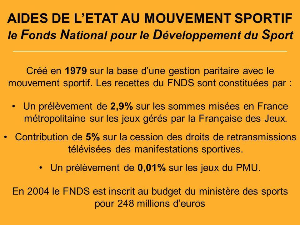 AIDES DE LETAT AU MOUVEMENT SPORTIF le F onds N ational pour le D éveloppement du S port Créé en 1979 sur la base dune gestion paritaire avec le mouvement sportif.