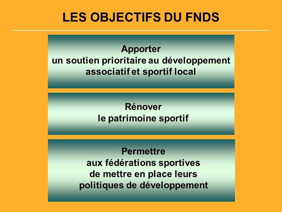 LES OBJECTIFS DU FNDS Permettre aux fédérations sportives de mettre en place leurs politiques de développement Apporter un soutien prioritaire au déve