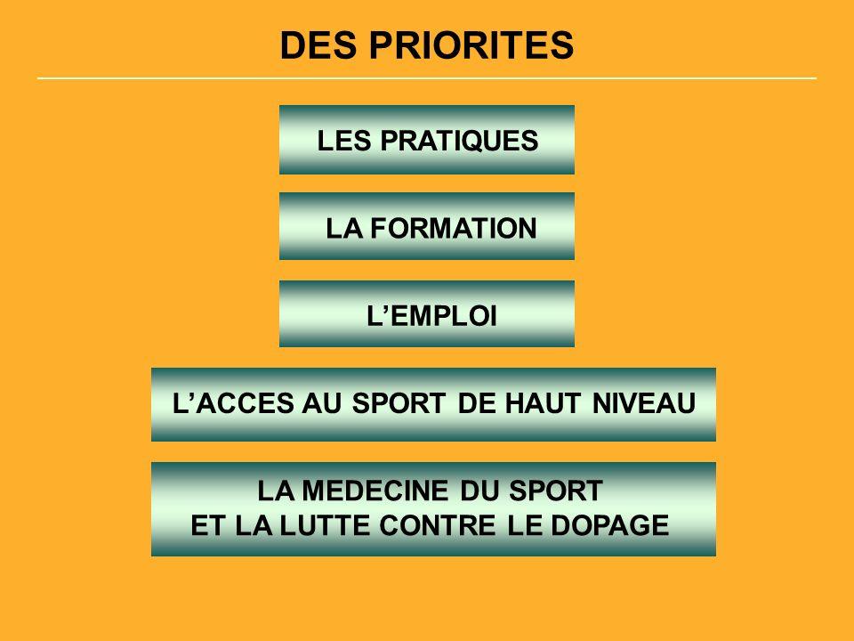 LES PRATIQUES - Lactivité traditionnelle des associations sportives.