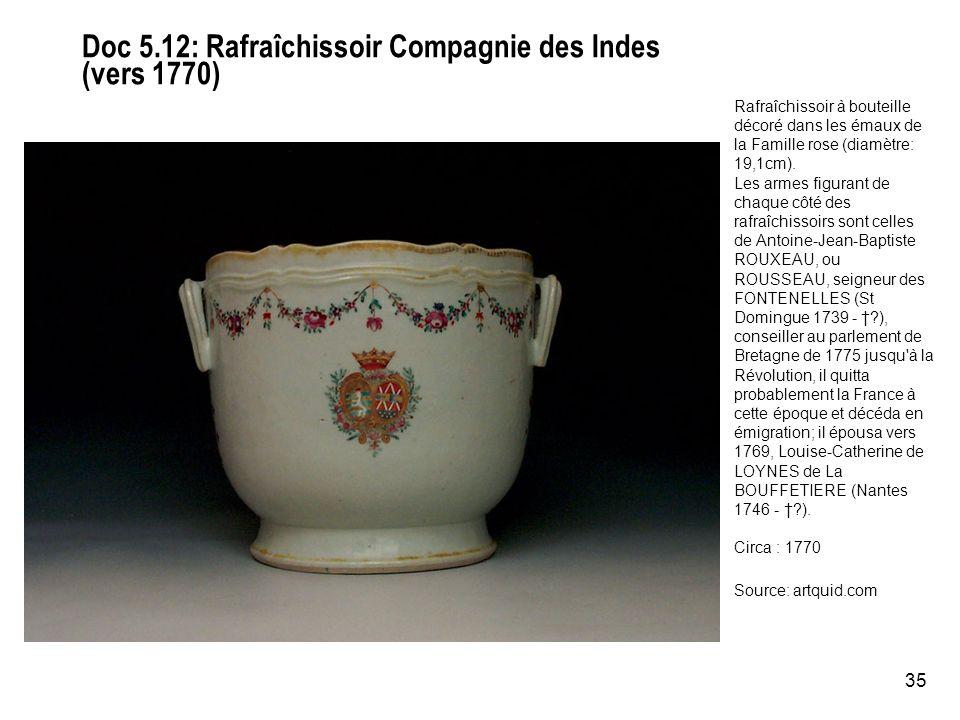 35 Doc 5.12: Rafraîchissoir Compagnie des Indes (vers 1770) Rafraîchissoir à bouteille décoré dans les émaux de la Famille rose (diamètre: 19,1cm).