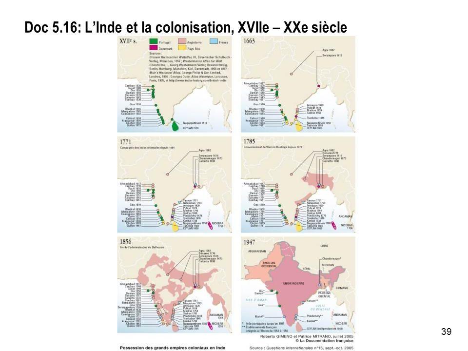 39 Doc 5.16: LInde et la colonisation, XVIIe – XXe siècle