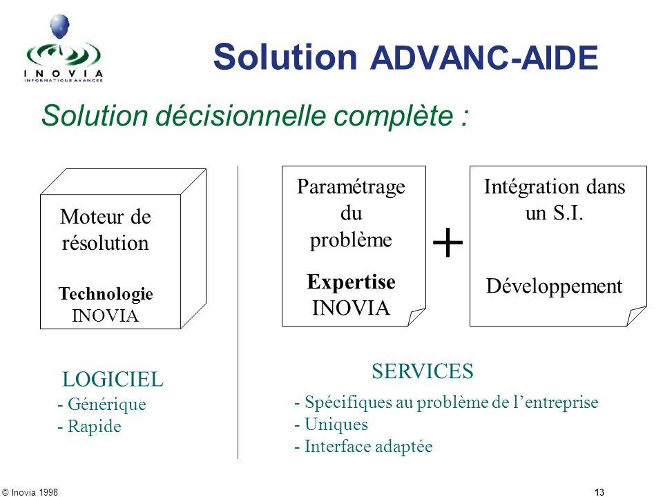© Inovia 1998 13 Solution ADVANC-AIDE Solution décisionnelle complète : Paramétrage du problème Expertise INOVIA SERVICES + - Spécifiques au problème