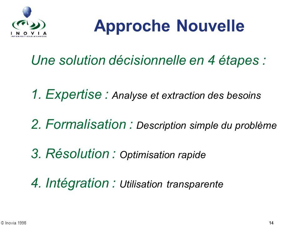 © Inovia 1998 14 Approche Nouvelle Une solution décisionnelle en 4 étapes : 1. Expertise : Analyse et extraction des besoins 2. Formalisation : Descri