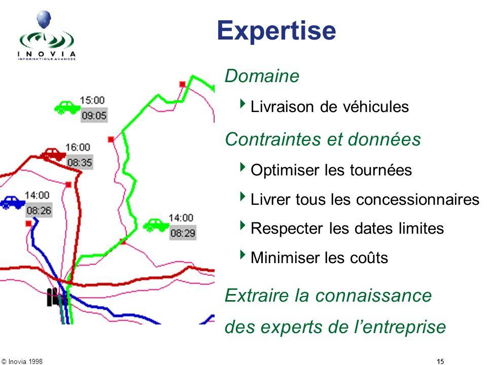 © Inovia 1998 15 Expertise Domaine Livraison de véhicules Contraintes et données Optimiser les tournées Livrer tous les concessionnaires Respecter les