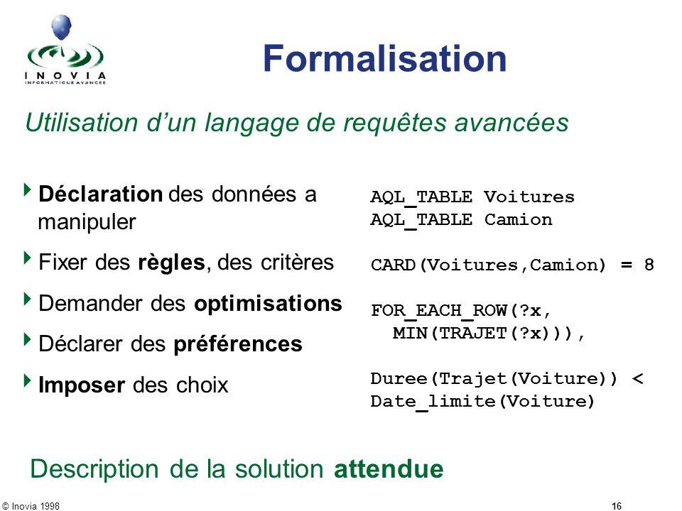 © Inovia 1998 16 Formalisation Déclaration des données a manipuler Fixer des règles, des critères Demander des optimisations Déclarer des préférences