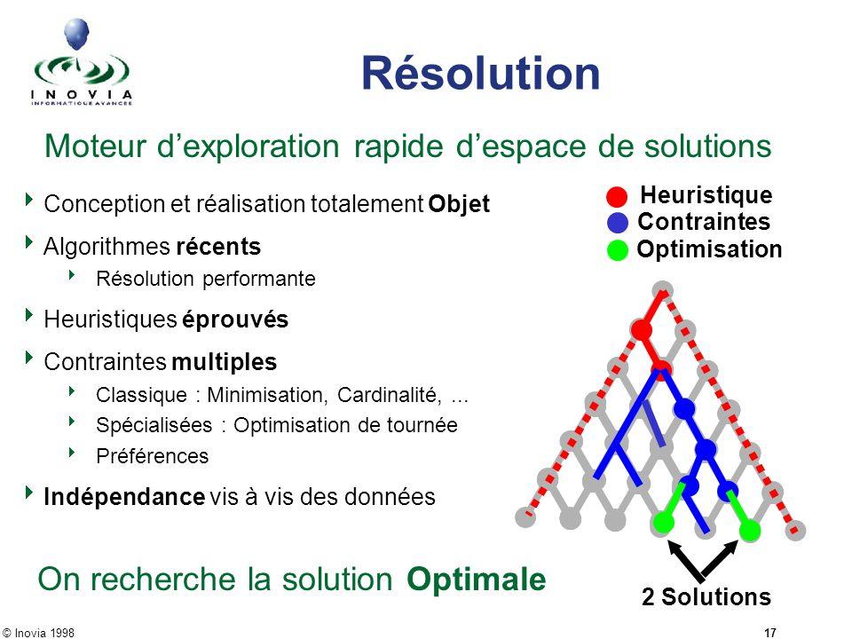 © Inovia 1998 17 Résolution Conception et réalisation totalement Objet Algorithmes récents Résolution performante Heuristiques éprouvés Contraintes mu