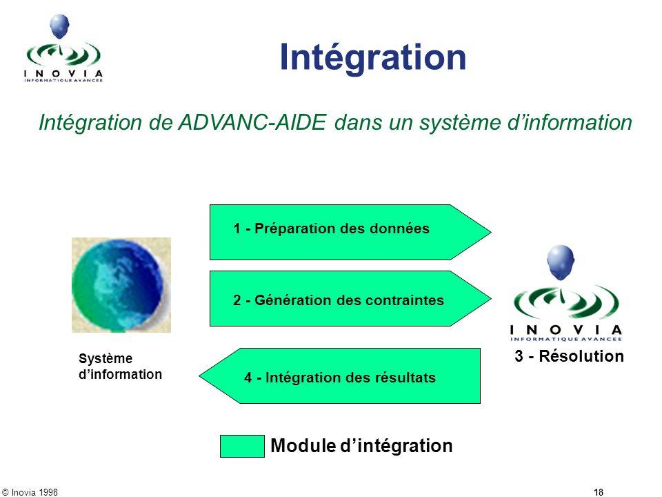 © Inovia 1998 18 Intégration Système dinformation 1 - Préparation des données 2 - Génération des contraintes 3 - Résolution 4 - Intégration des résult