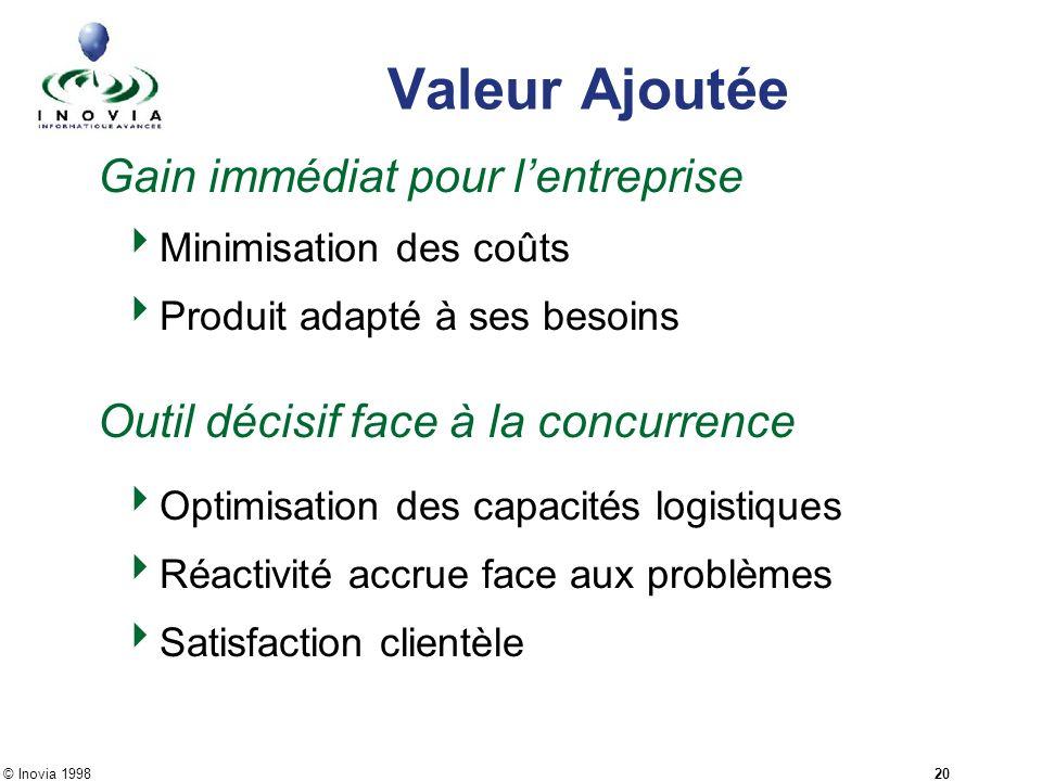 © Inovia 1998 20 Valeur Ajoutée Gain immédiat pour lentreprise Minimisation des coûts Produit adapté à ses besoins Outil décisif face à la concurrence