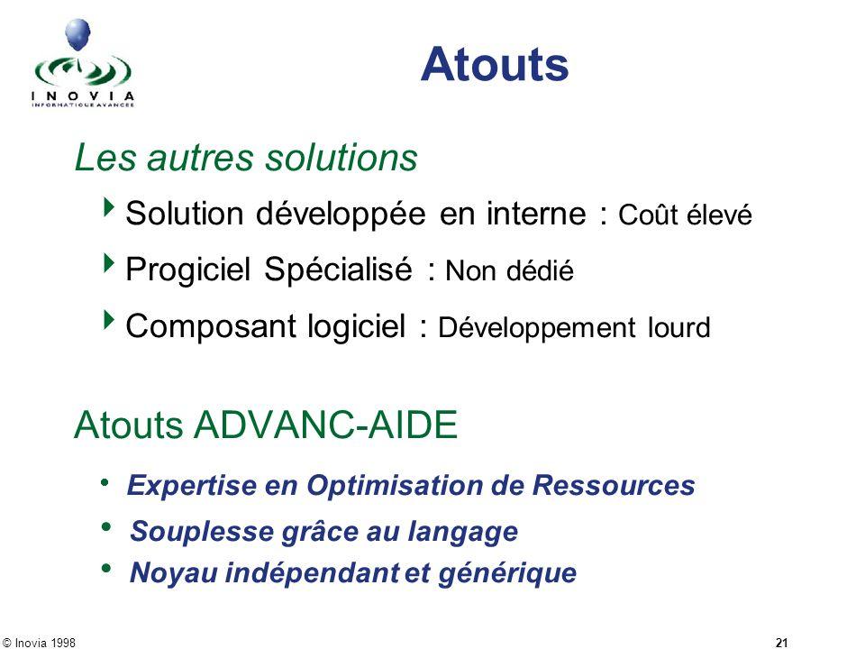 © Inovia 1998 21 Atouts Les autres solutions Solution développée en interne : Coût élevé Progiciel Spécialisé : Non dédié Composant logiciel : Dévelop