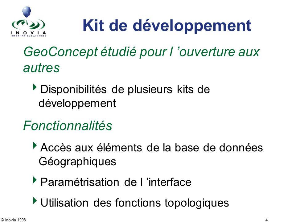 © Inovia 1998 4 Kit de développement GeoConcept étudié pour l ouverture aux autres Disponibilités de plusieurs kits de développement Fonctionnalités A