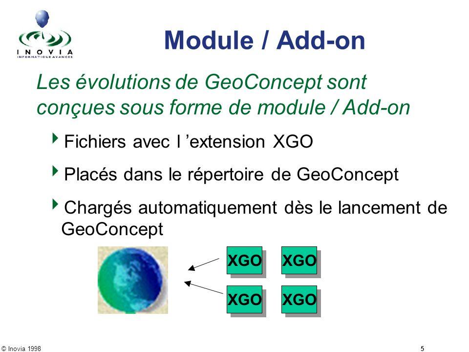 © Inovia 1998 5 Module / Add-on Les évolutions de GeoConcept sont conçues sous forme de module / Add-on Fichiers avec l extension XGO Placés dans le r