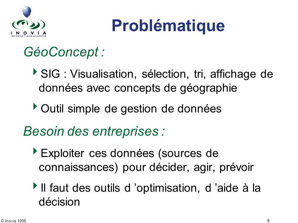 © Inovia 1998 9 Problématique GéoConcept : SIG : Visualisation, sélection, tri, affichage de données avec concepts de géographie Outil simple de gesti