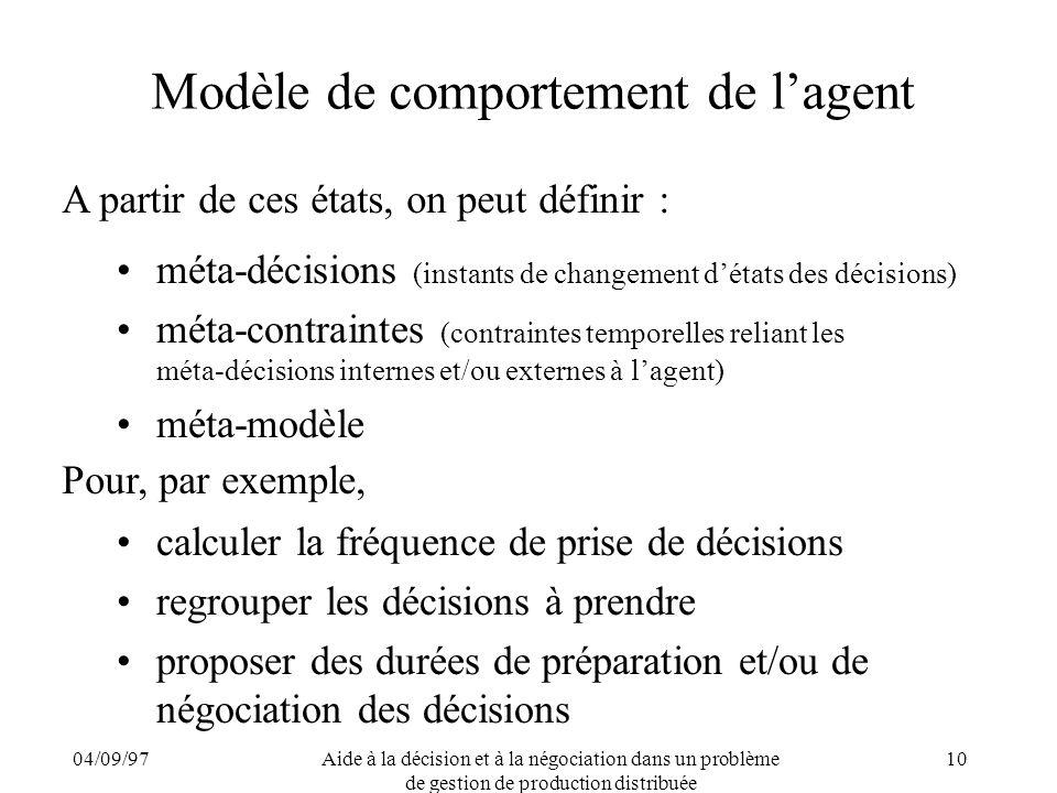 04/09/97Aide à la décision et à la négociation dans un problème de gestion de production distribuée 10 Modèle de comportement de lagent méta-décisions