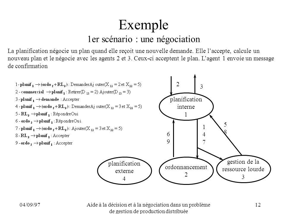 04/09/97Aide à la décision et à la négociation dans un problème de gestion de production distribuée 12 Exemple 1er scénario : une négociation ordonnan