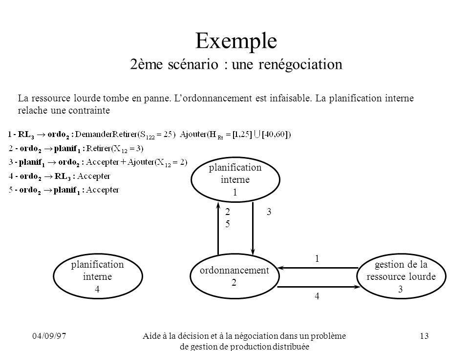 04/09/97Aide à la décision et à la négociation dans un problème de gestion de production distribuée 13 Exemple 2ème scénario : une renégociation ordon
