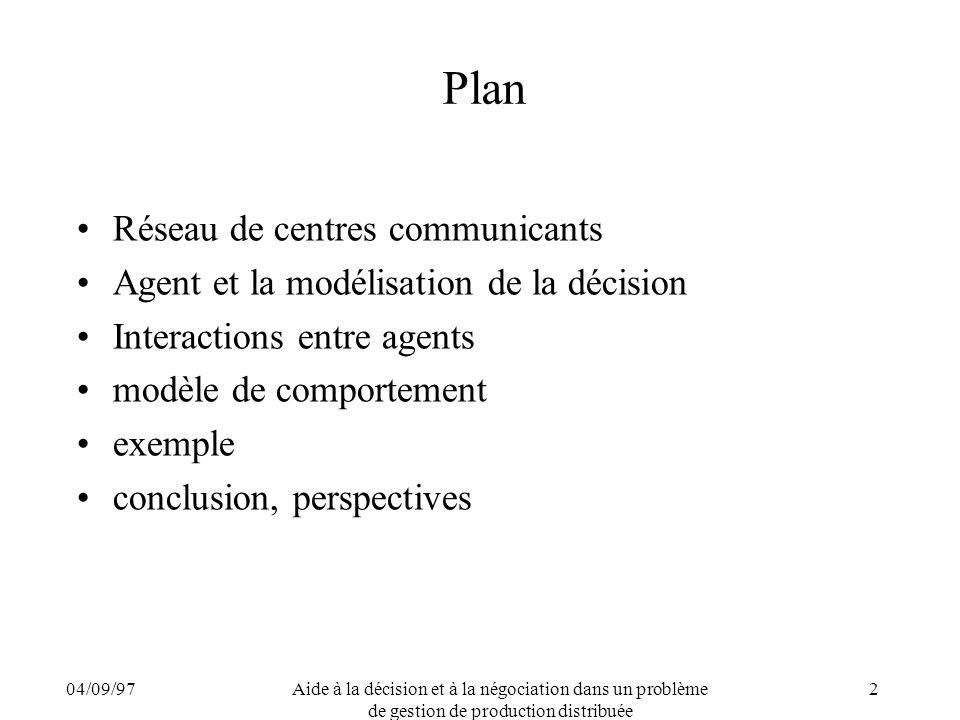 04/09/97Aide à la décision et à la négociation dans un problème de gestion de production distribuée 2 Plan Réseau de centres communicants Agent et la