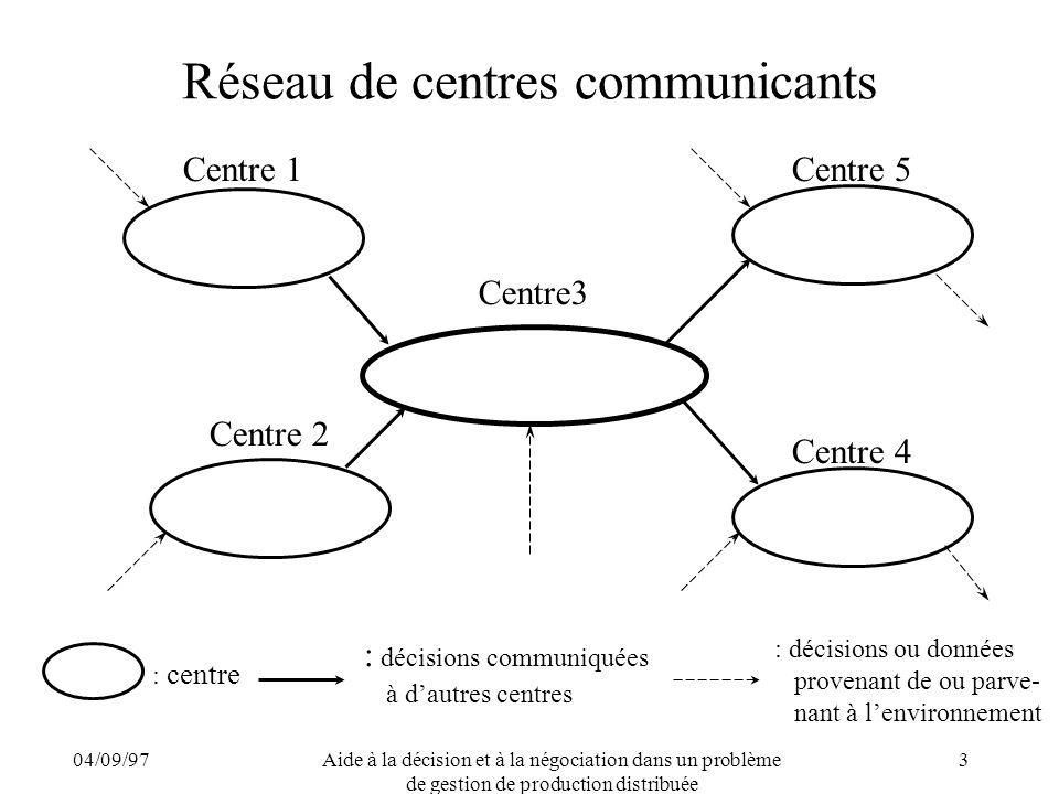 04/09/97Aide à la décision et à la négociation dans un problème de gestion de production distribuée 3 Réseau de centres communicants Centre 2 Centre 5
