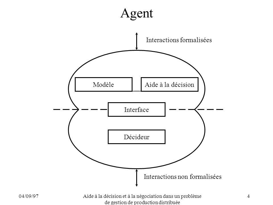 04/09/97Aide à la décision et à la négociation dans un problème de gestion de production distribuée 4 Agent Interactions formalisées Interactions non