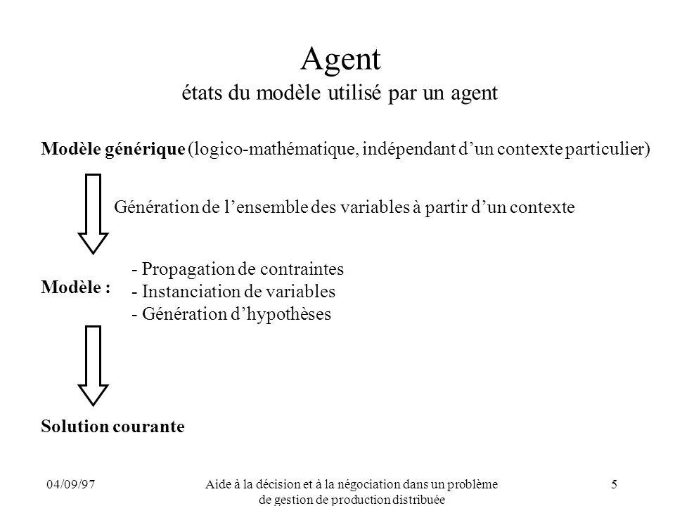 04/09/97Aide à la décision et à la négociation dans un problème de gestion de production distribuée 5 Agent états du modèle utilisé par un agent Modèl
