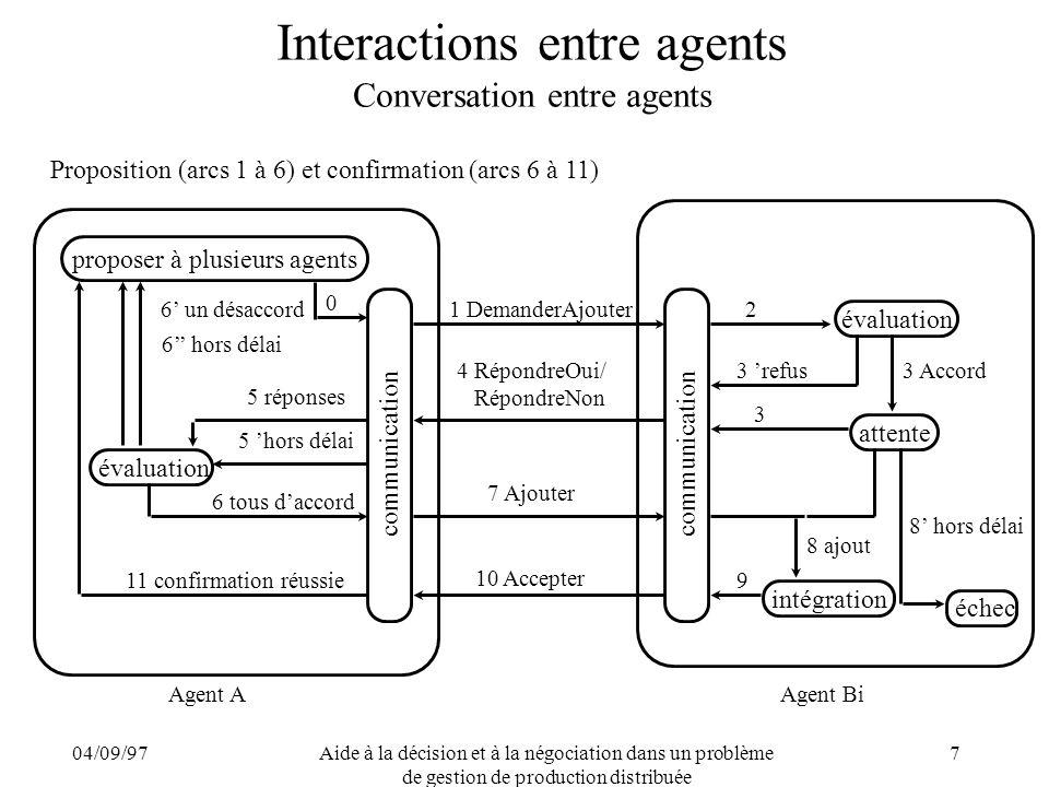 04/09/97Aide à la décision et à la négociation dans un problème de gestion de production distribuée 7 Interactions entre agents Conversation entre age