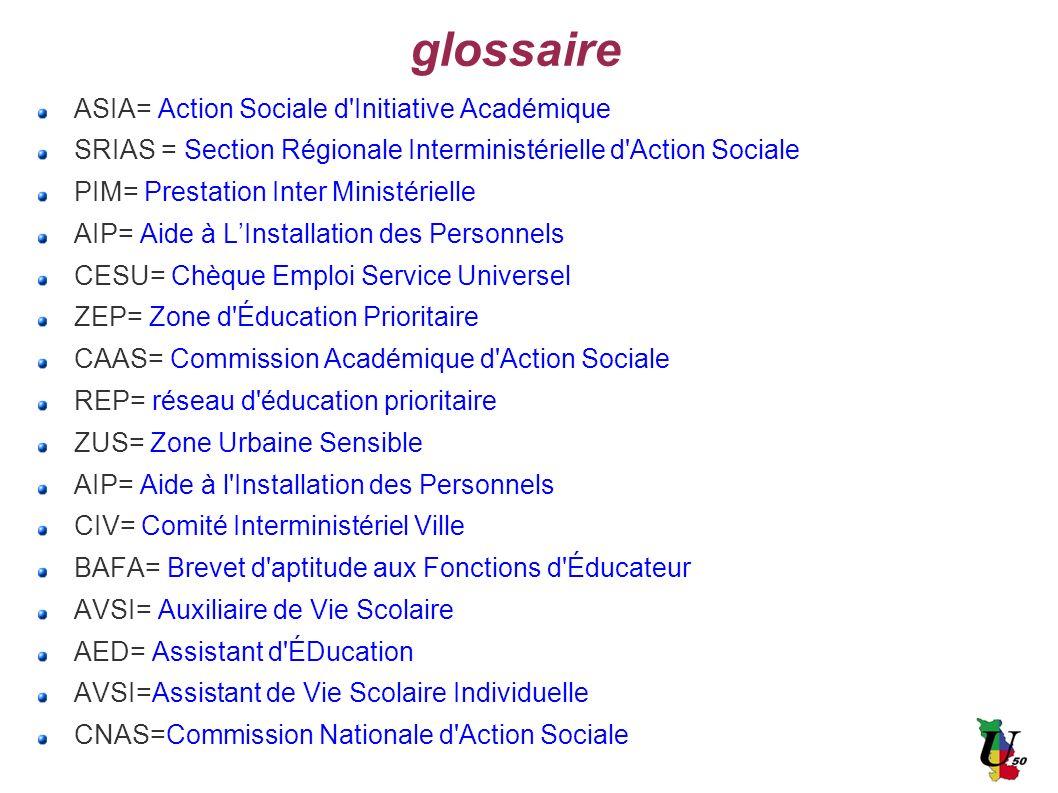 glossaire ASIA= Action Sociale d'Initiative Académique SRIAS = Section Régionale Interministérielle d'Action Sociale PIM= Prestation Inter Ministériel