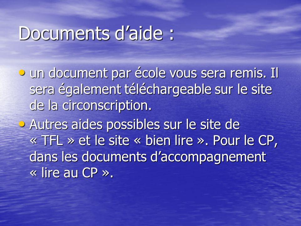 Titre du document /contenus Proposition dune trame de séance type daide personnalisée en élémentaire.