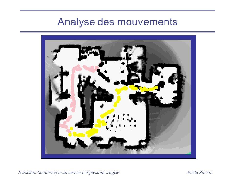Joelle Pineau Nursebot: La robotique au service des personnes agées Analyse des mouvements